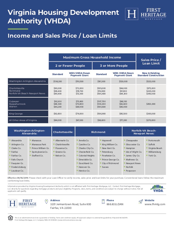 First Heritage Mortgage VHDA Income and Loan Limits Flyer